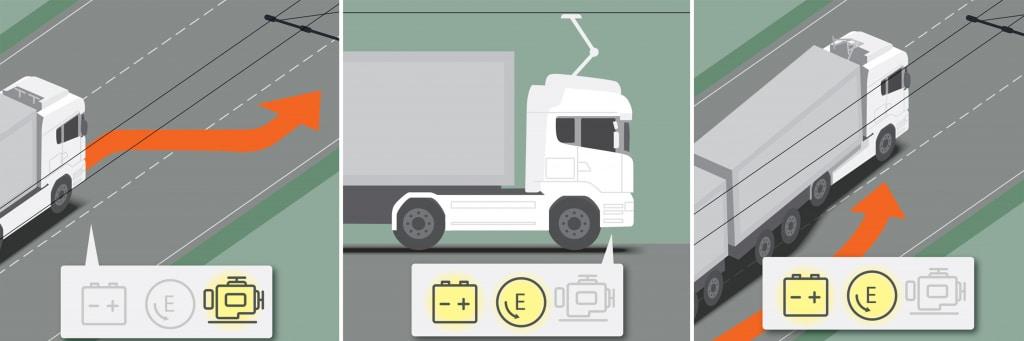 E-Highways-fonctionnment