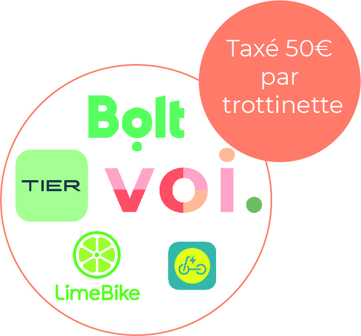 visuel-taxe-trottinette-free-floating